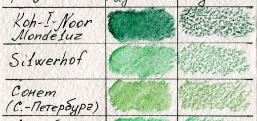 Тест акварельных карандашей разных марок